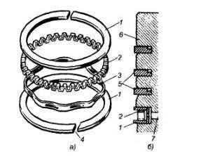 Маслосъемные кольца