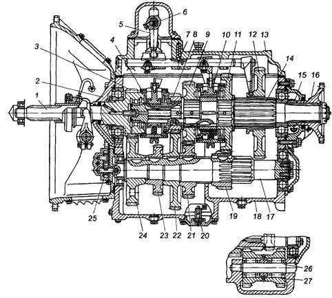 Коробка передач автомобиля МАЗ