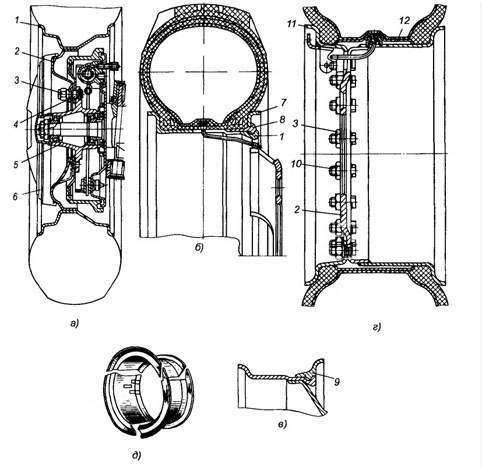 Устройство шин и колес