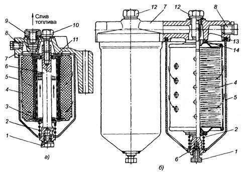фильтр тонкой очистки топлива ямз