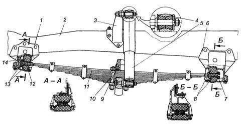 Устройство подвески грузового автомобиля ГАЗ