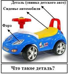 Что такое деталь автомобиля