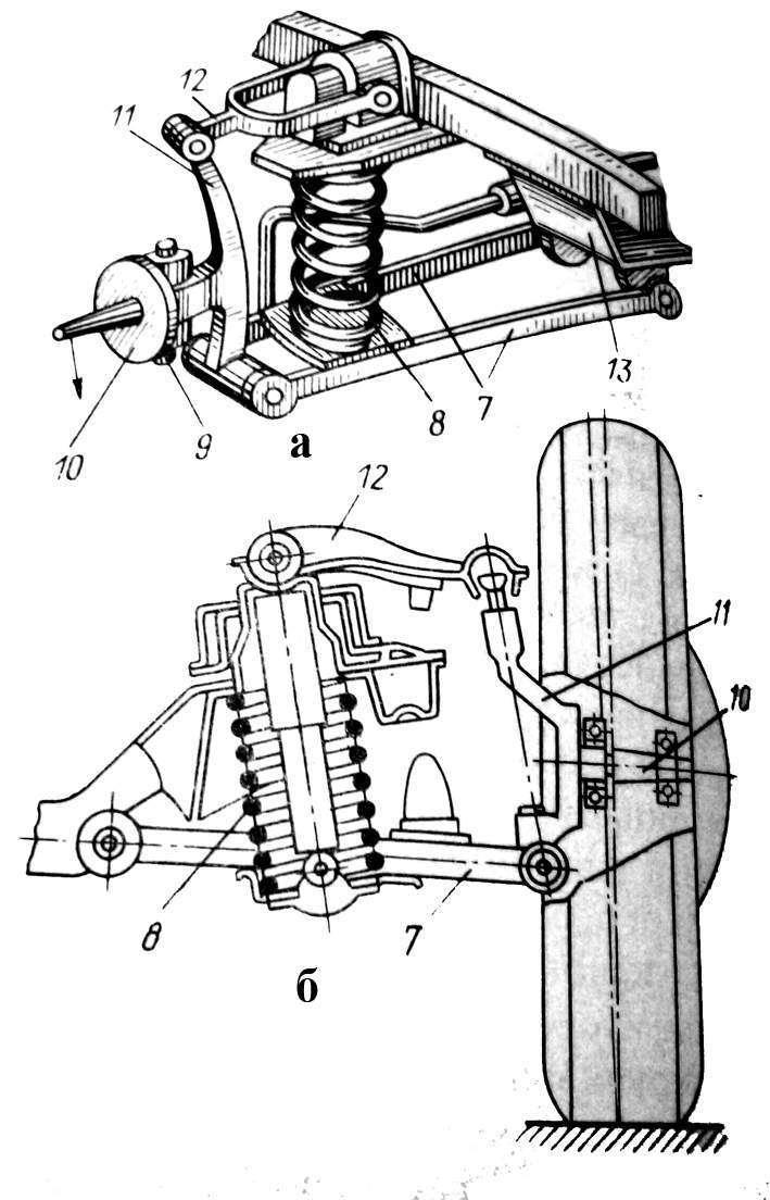 Независимая подвеска колес