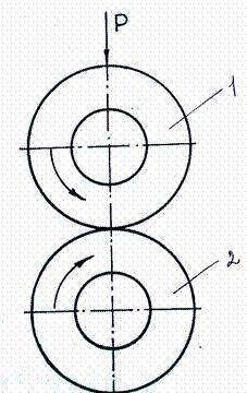 Схема испытания роликов коленчатого вала